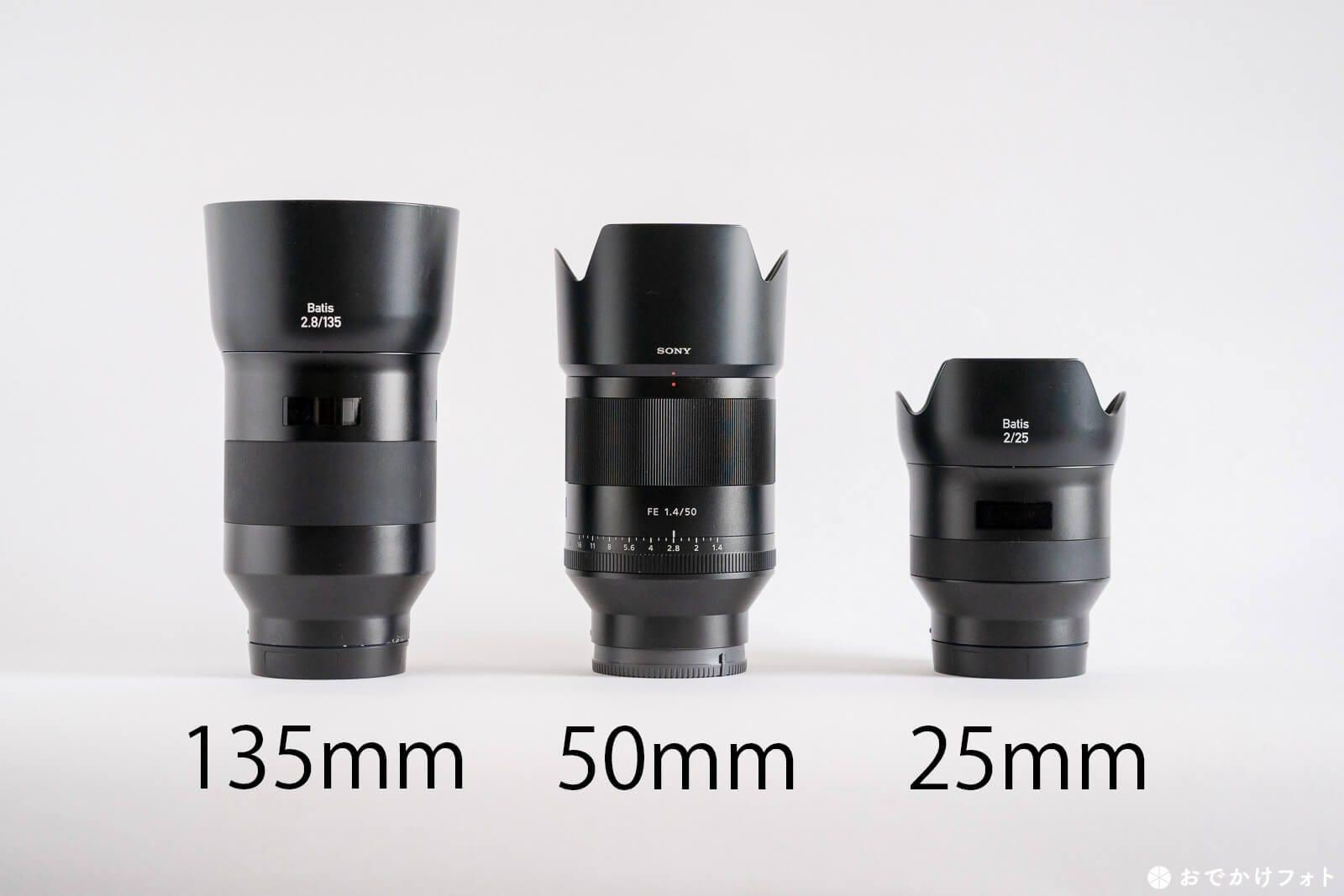 sony emount lens